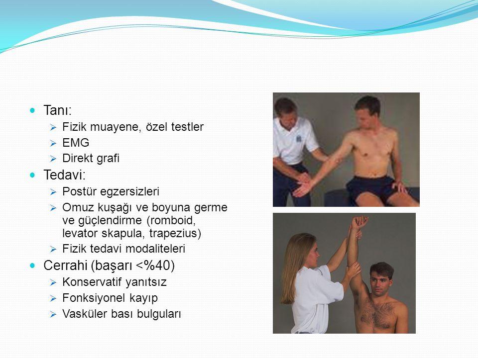 Tanı:  Fizik muayene, özel testler  EMG  Direkt grafi Tedavi:  Postür egzersizleri  Omuz kuşağı ve boyuna germe ve güçlendirme (romboid, levator