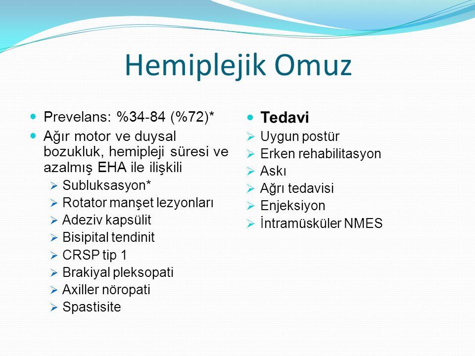 Hemiplejik Omuz Prevelans: %34-84 (%72)* Ağır motor ve duysal bozukluk, hemipleji süresi ve azalmış EHA ile ilişkili  Subluksasyon*  Rotator manşet