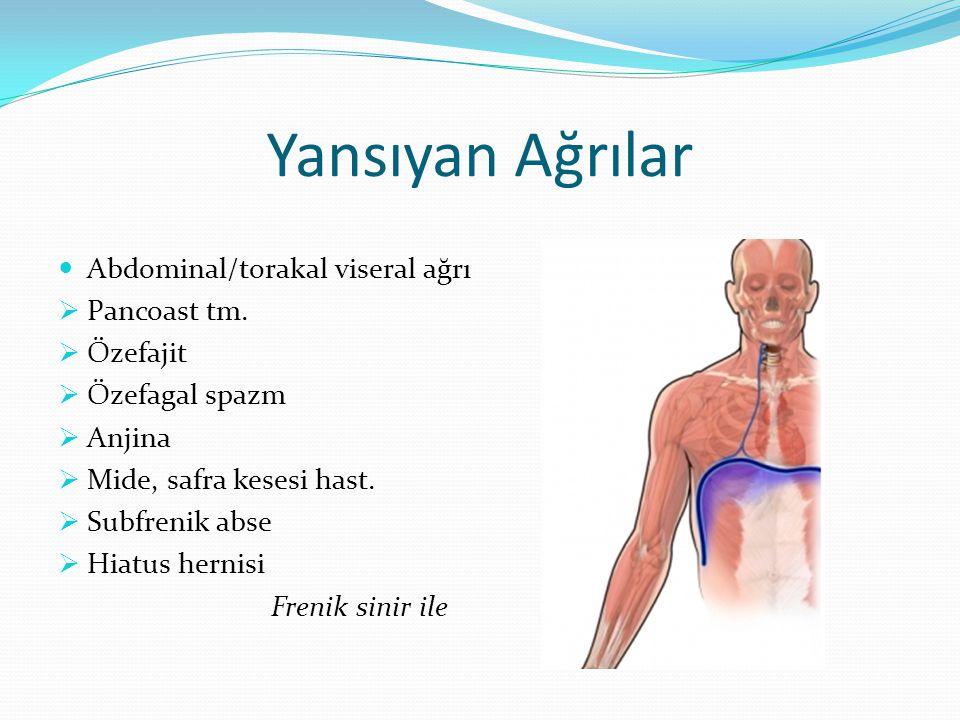 Yansıyan Ağrılar Abdominal/torakal viseral ağrı  Pancoast tm.
