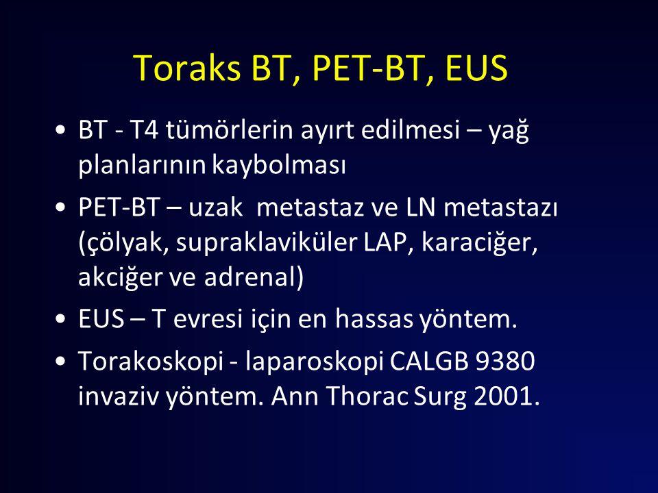 Toraks BT, PET-BT, EUS BT - T4 tümörlerin ayırt edilmesi – yağ planlarının kaybolması PET-BT – uzak metastaz ve LN metastazı (çölyak, supraklaviküler