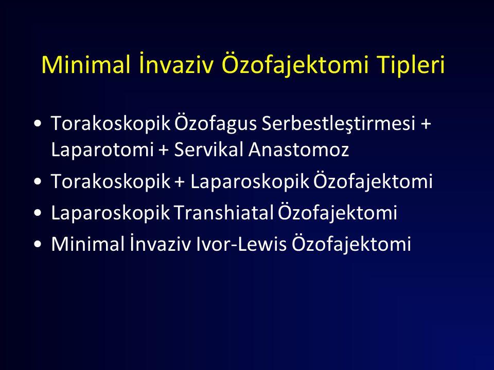 Minimal İnvaziv Özofajektomi Tipleri Torakoskopik Özofagus Serbestleştirmesi + Laparotomi + Servikal Anastomoz Torakoskopik + Laparoskopik Özofajektom