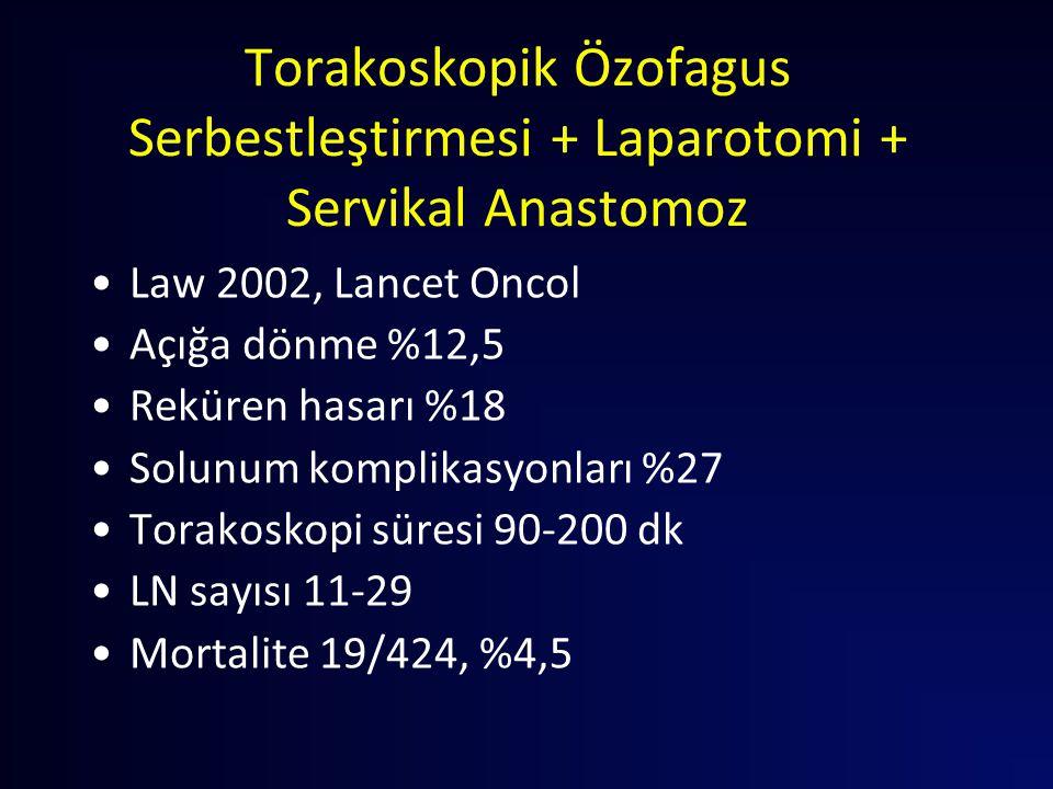 Torakoskopik Özofagus Serbestleştirmesi + Laparotomi + Servikal Anastomoz Law 2002, Lancet Oncol Açığa dönme %12,5 Reküren hasarı %18 Solunum komplika