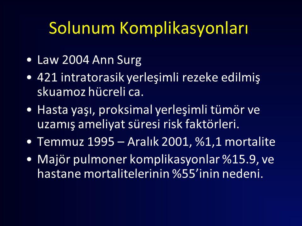 Solunum Komplikasyonları Law 2004 Ann Surg 421 intratorasik yerleşimli rezeke edilmiş skuamoz hücreli ca. Hasta yaşı, proksimal yerleşimli tümör ve uz