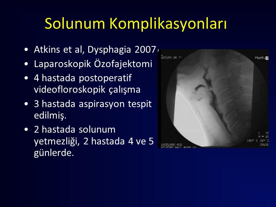 Solunum Komplikasyonları Atkins et al, Dysphagia 2007 Laparoskopik Özofajektomi 4 hastada postoperatif videofloroskopik çalışma 3 hastada aspirasyon t