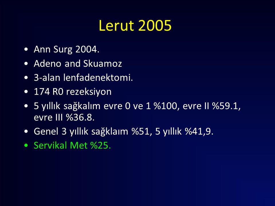 Lerut 2005 Ann Surg 2004. Adeno and Skuamoz 3-alan lenfadenektomi. 174 R0 rezeksiyon 5 yıllık sağkalım evre 0 ve 1 %100, evre II %59.1, evre III %36.8