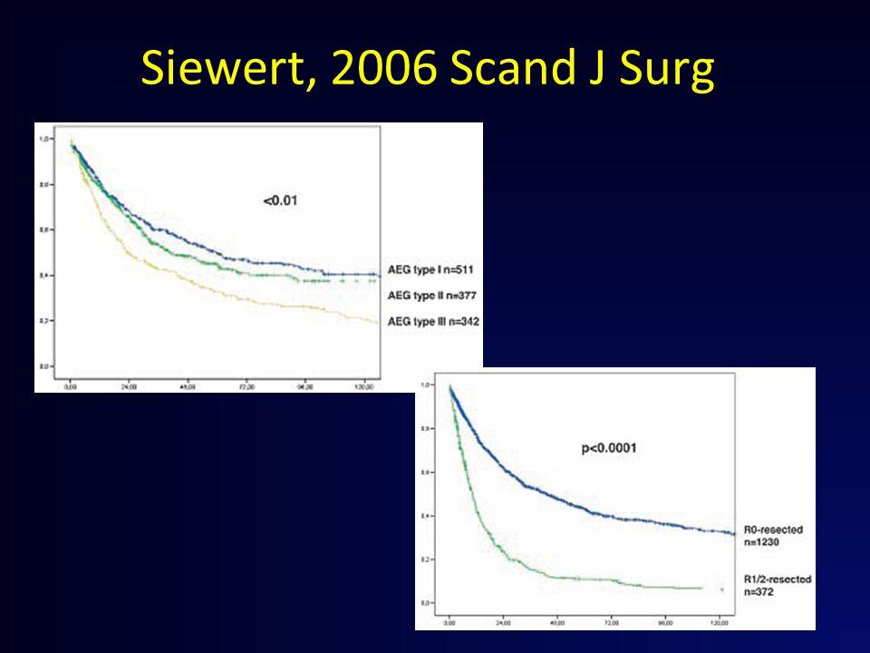 Siewert, 2006 Scand J Surg