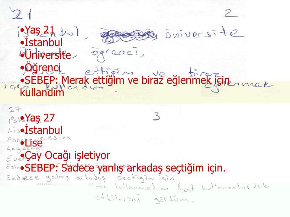 Yaş 21 İstanbul Üniversite Öğrenci SEBEP: Merak ettiğim ve biraz eğlenmek için kullandım Yaş 27 İstanbul Lise Çay Ocağı işletiyor SEBEP: Sadece yanlış