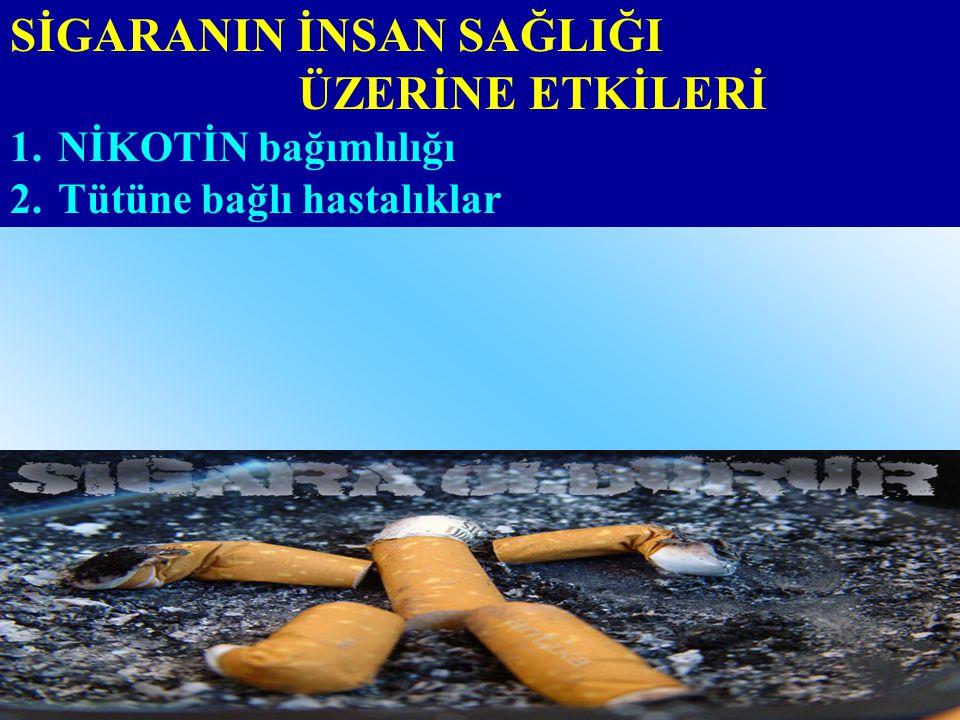 SİGARANIN İNSAN SAĞLIĞI ÜZERİNE ETKİLERİ 1.NİKOTİN bağımlılığı 2.Tütüne bağlı hastalıklar