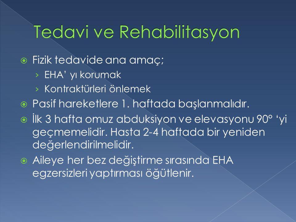  Fizik tedavide ana amaç; › EHA' yı korumak › Kontraktürleri önlemek  Pasif hareketlere 1. haftada başlanmalıdır.  İlk 3 hafta omuz abduksiyon ve e