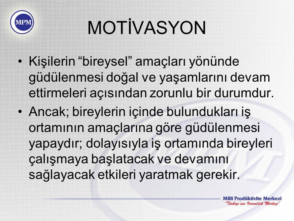 MOTİVASYON Kurum çalışanlarını yaptıkları işe motive etmek çok önemlidir, bireyin örgütsel amaçlar yönünde motive edilmesi sağlanmadıkça örgütsel edimler istenen düzeyde olmayacaktır.