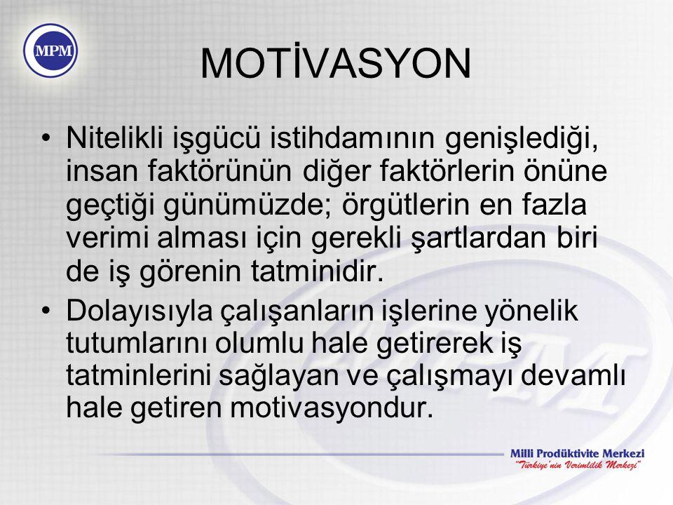 MOTİVASYON Motivasyon temel olarak iki şekilde gerçekleşebilir: –İçsel Motivasyon: Bireylerin kendi istekleri ile başarılı olma güdüsüdür.