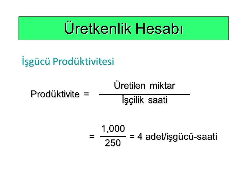Üretkenlik Hesabı Prodüktivite = Üretilen miktar İşçilik saati = = 4 adet/işgücü-saati 1,000250 İşgücü Prodüktivitesi