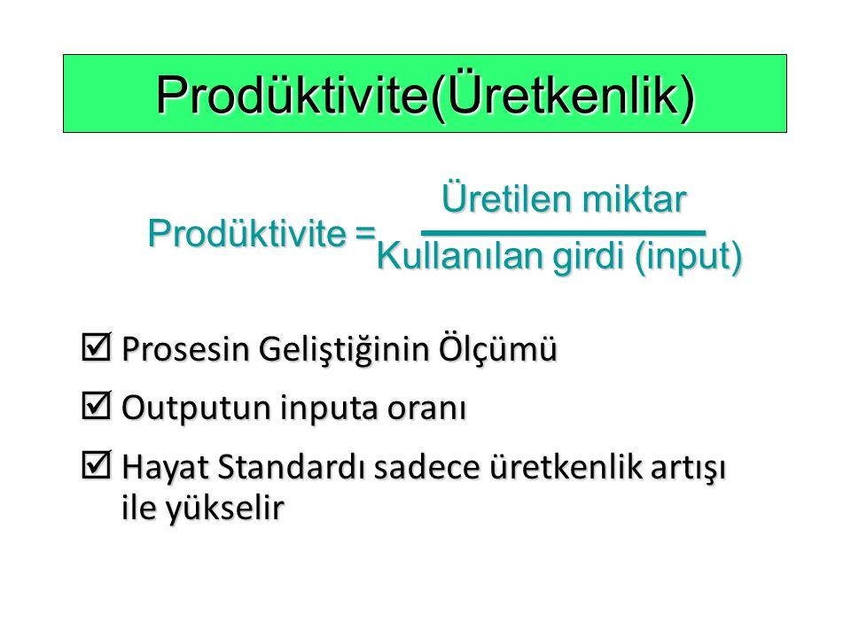  Prosesin Geliştiğinin Ölçümü  Outputun inputa oranı  Hayat Standardı sadece üretkenlik artışı ile yükselir Prodüktivite(Üretkenlik) Prodüktivite =
