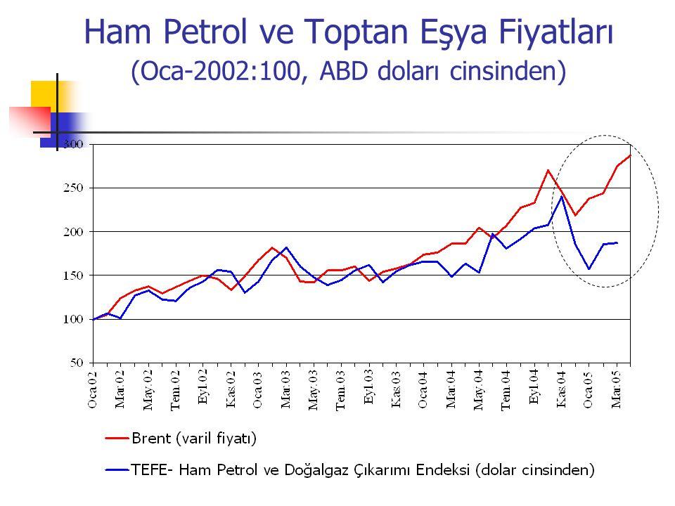 Ham Petrol ve Toptan Eşya Fiyatları (Oca-2002:100, ABD doları cinsinden)