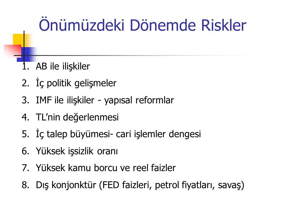 Önümüzdeki Dönemde Riskler 1.AB ile ilişkiler 2.İç politik gelişmeler 3.IMF ile ilişkiler - yapısal reformlar 4.TL'nin değerlenmesi 5.İç talep büyümes