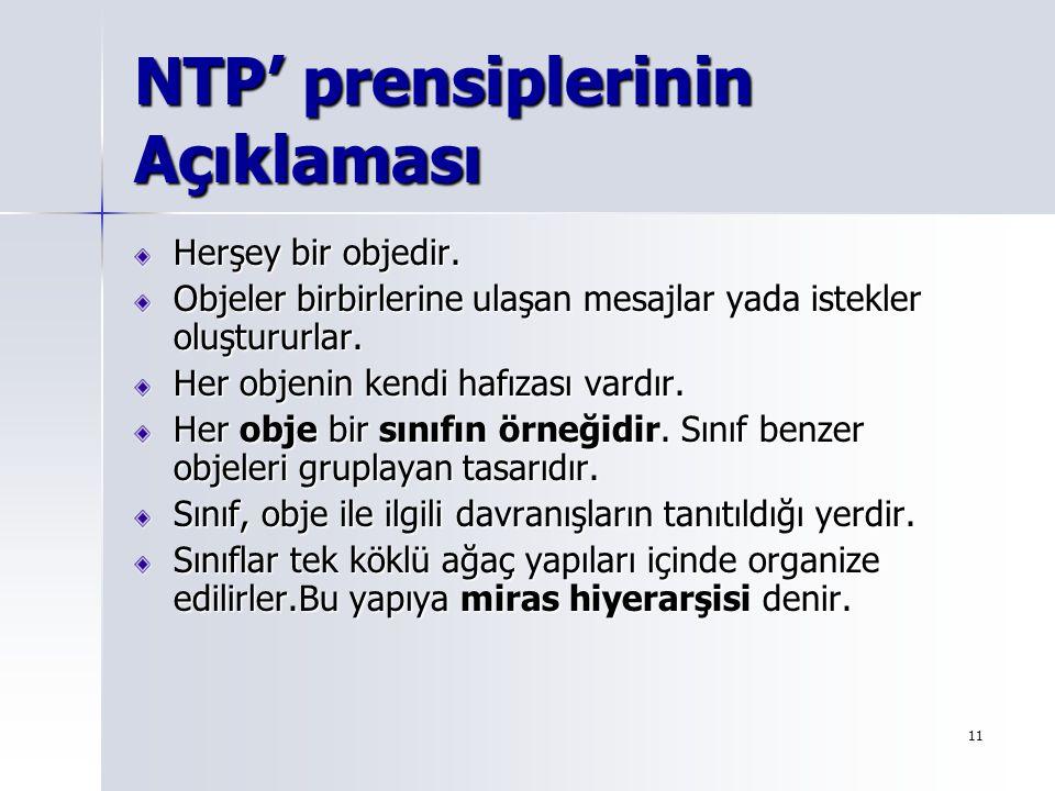 11 NTP' prensiplerinin Açıklaması Herşey bir objedir. Objeler birbirlerine ulaşan mesajlar yada istekler oluştururlar. Her objenin kendi hafızası vard