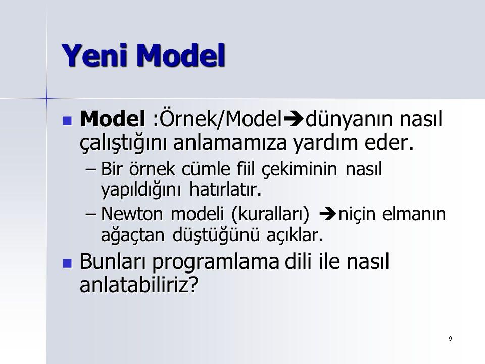 9 Yeni Model Model :Örnek/Model  dünyanın nasıl çalıştığını anlamamıza yardım eder. Model :Örnek/Model  dünyanın nasıl çalıştığını anlamamıza yardım