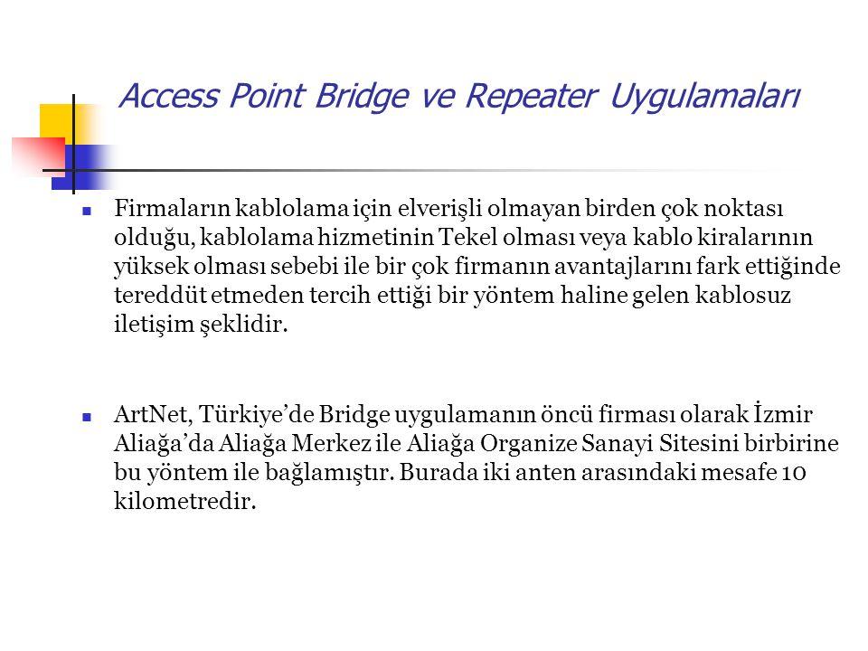 Access Point Bridge ve Repeater Uygulamaları Firmaların kablolama için elverişli olmayan birden çok noktası olduğu, kablolama hizmetinin Tekel olması veya kablo kiralarının yüksek olması sebebi ile bir çok firmanın avantajlarını fark ettiğinde tereddüt etmeden tercih ettiği bir yöntem haline gelen kablosuz iletişim şeklidir.