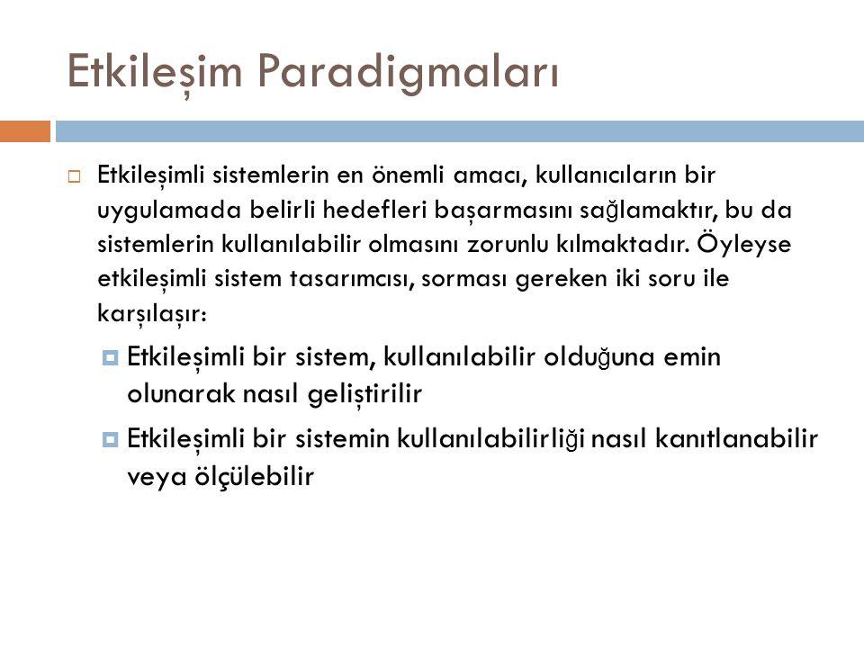 Kaynakça  www.tdk.gov.tr www.tdk.gov.tr  http://www.youtube.com/watch?v=BKM3CmRqK2o&fe ature=related http://www.youtube.com/watch?v=BKM3CmRqK2o&fe ature=related  http://www.filozof.net/Turkce/bilim-felsefesi/1108- paradigma-nedir-ne-demektir-tanimi-bilim-felsefesi- paradigma-tanimi-tarifi-bilim-felsefecilerinin- paradigma-tanimi-tarifi-konusu-hakkinda-.html http://www.filozof.net/Turkce/bilim-felsefesi/1108- paradigma-nedir-ne-demektir-tanimi-bilim-felsefesi- paradigma-tanimi-tarifi-bilim-felsefecilerinin- paradigma-tanimi-tarifi-konusu-hakkinda-.html  http://cyberneticzoo.com/?p=1711 http://cyberneticzoo.com/?p=1711  http://www.youtube.com/watch?v=KeFhFPNO8hc http://www.youtube.com/watch?v=KeFhFPNO8hc  http://www.youtube.com/watch?v=kT0KMsfD4d8&feat ure=relmfu http://www.youtube.com/watch?v=kT0KMsfD4d8&feat ure=relmfu