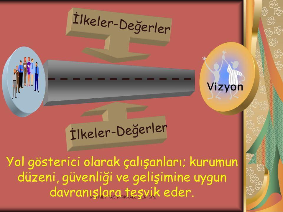 MEHMET TAŞ KIRIKKALE MEM SPE Teşekkürler Kırıkkale MEM Strateji Geliştirme Birimi Mehmet TAŞ