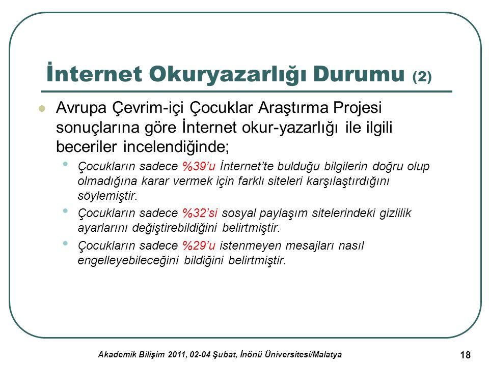 Akademik Bilişim 2011, 02-04 Şubat, İnönü Üniversitesi/Malatya 18 İnternet Okuryazarlığı Durumu (2) Avrupa Çevrim-içi Çocuklar Araştırma Projesi sonuç