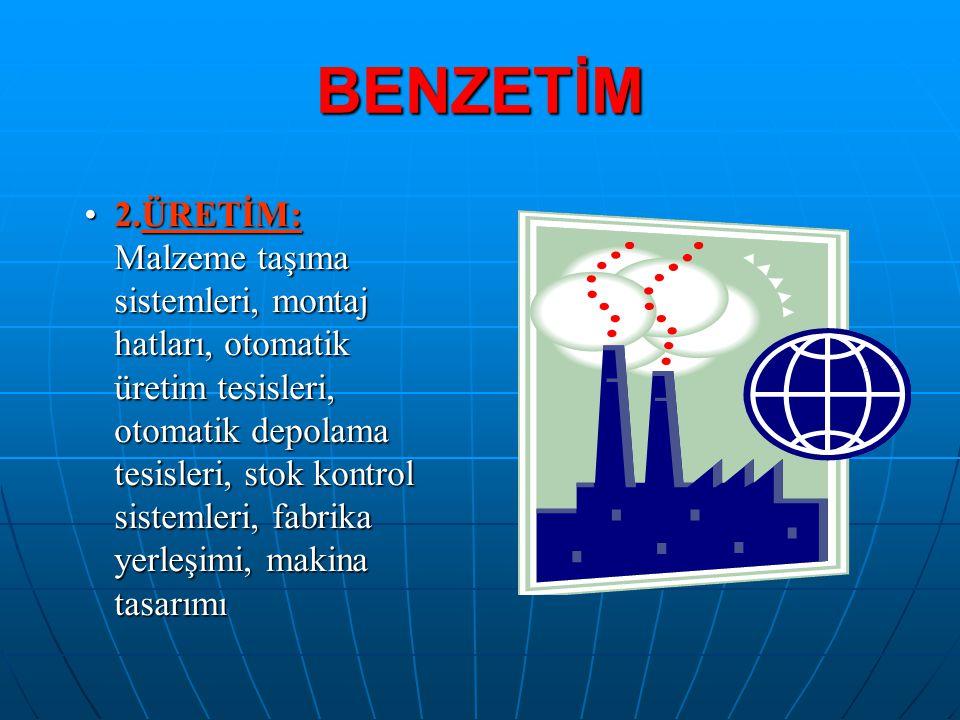 BENZETİM 2.ÜRETİM: Malzeme taşıma sistemleri, montaj hatları, otomatik üretim tesisleri, otomatik depolama tesisleri, stok kontrol sistemleri, fabrika