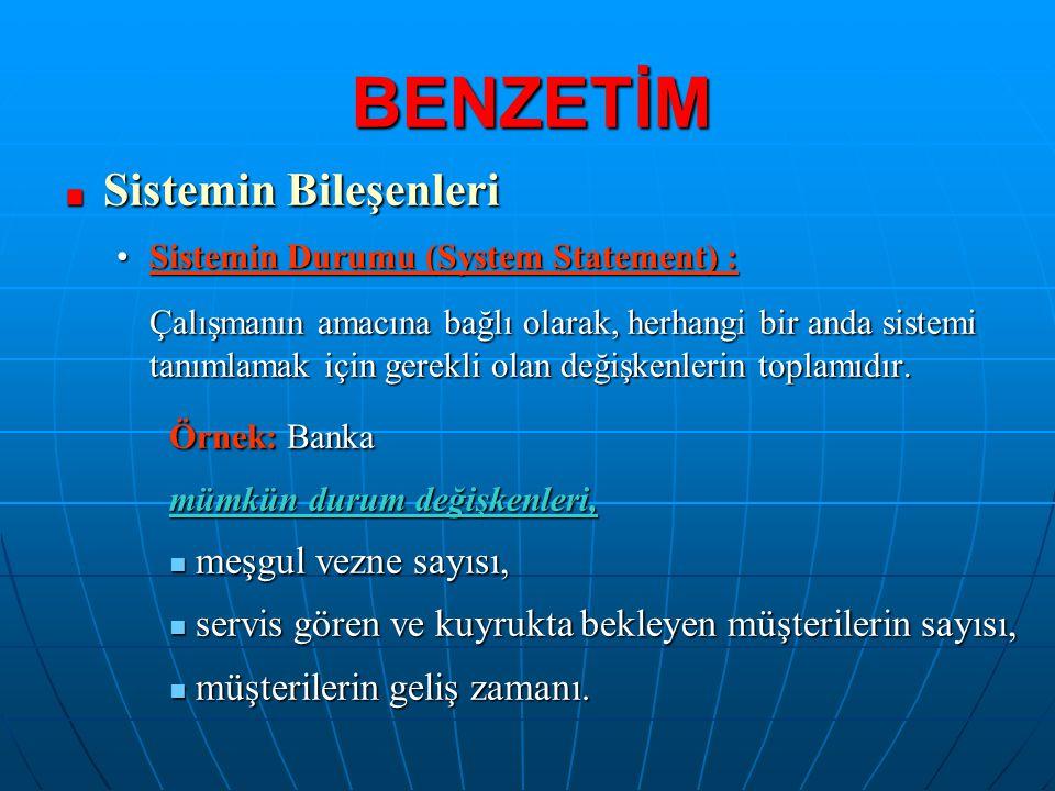 Sistemin Bileşenleri Sistemin Durumu (System Statement) :Sistemin Durumu (System Statement) : Çalışmanın amacına bağlı olarak, herhangi bir anda siste