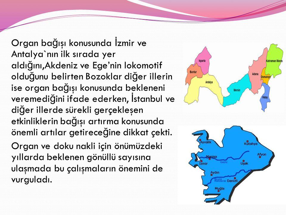 Organ ba ğ ışı konusunda İ zmir ve Antalya`nın ilk sırada yer aldı ğ ını,Akdeniz ve Ege'nin lokomotif oldu ğ unu belirten Bozoklar di ğ er illerin ise
