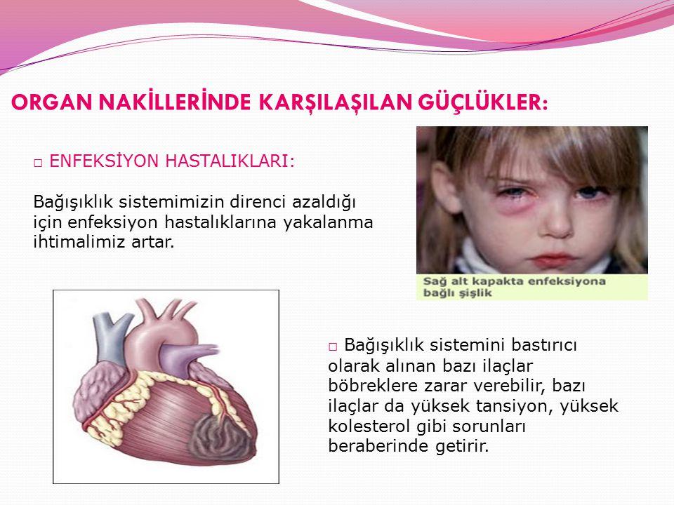 ORGAN NAK İ LLER İ NDE KARŞILAŞILAN GÜÇLÜKLER: □ ENFEKSİYON HASTALIKLARI: Bağışıklık sistemimizin direnci azaldığı için enfeksiyon hastalıklarına yaka