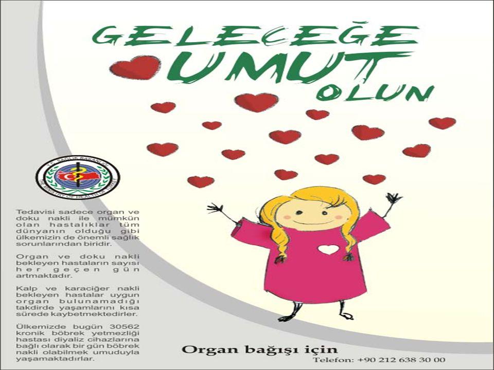 KAYNAKLAR 1.Aile ve Toplum Dergisi 17.Sayı (sf 19-29) Makale Hasta Yakınlarının Organ Ba ğ ışı ile İ lgili Bilgi ve Tutumları 2.http://www.tond.org.tr/tr/Türkiye --Organ Nakli Derne ğ i'nin Sitesi 3.http://tr.wikipedia.org/wiki/Organ_ba%C4%9F%C4 %B1%C5%9F%C4%B1 4.www.istanbulsaglik.gov.tr/w/sb/tedk/organ.asp 5.www.organbagisi.info 6.www.akdeniz.edu.tr/organnak/html4.html