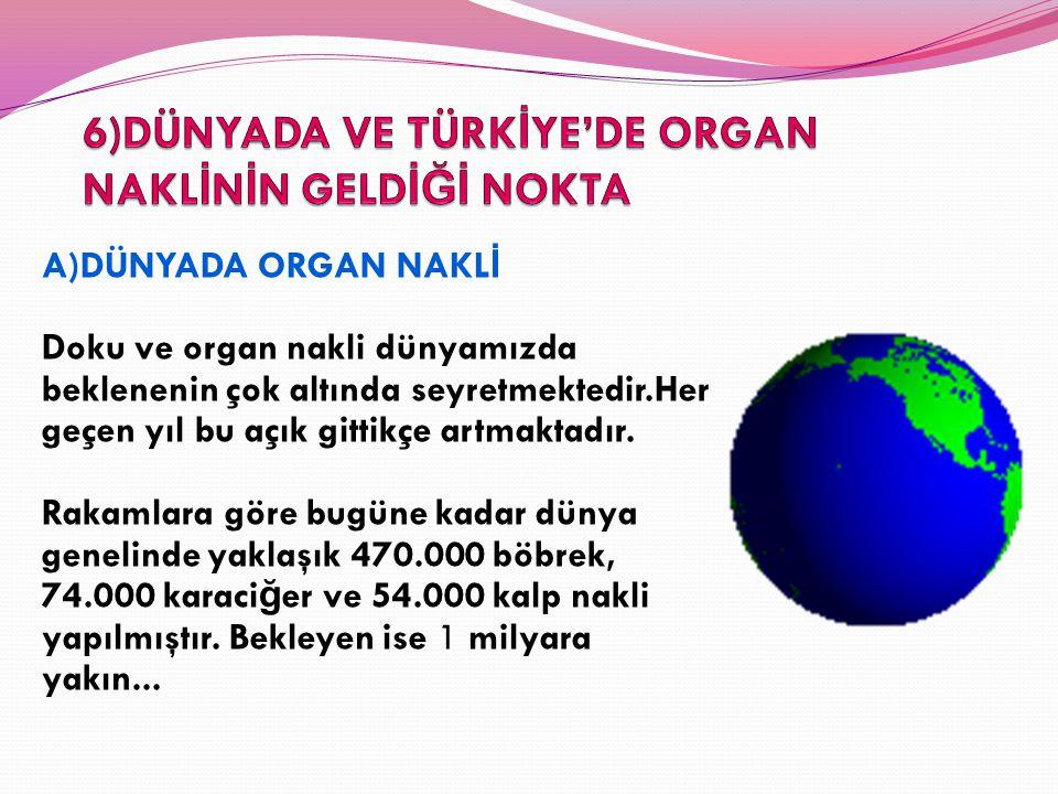 A)DÜNYADA ORGAN NAKL İ Doku ve organ nakli dünyamızda beklenenin çok altında seyretmektedir.Her geçen yıl bu açık gittikçe artmaktadır. Rakamlara göre