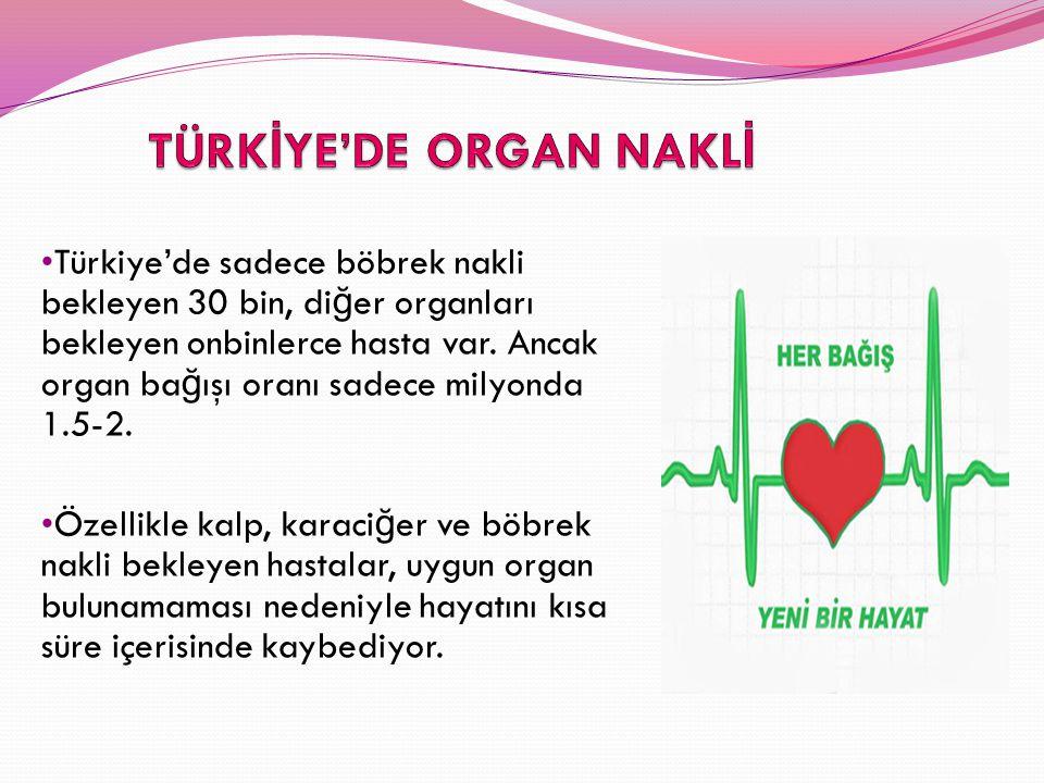 Türkiye'de sadece böbrek nakli bekleyen 30 bin, di ğ er organları bekleyen onbinlerce hasta var. Ancak organ ba ğ ışı oranı sadece milyonda 1.5-2. Öze