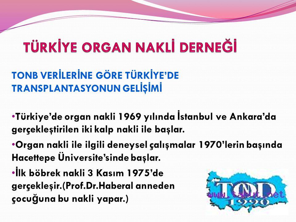 TONB VER İ LER İ NE GÖRE TÜRK İ YE'DE TRANSPLANTASYONUN GEL İ Ş İ M İ Türkiye'de organ nakli 1969 yılında İ stanbul ve Ankara'da gerçekleştirilen iki