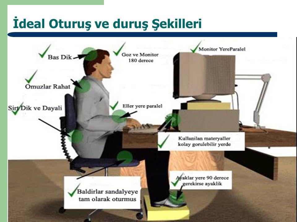 Oturuş ve Klavye Kullanımı Düzgün Oturuş Şekli Parmakların Düzgün Duruş Şekli