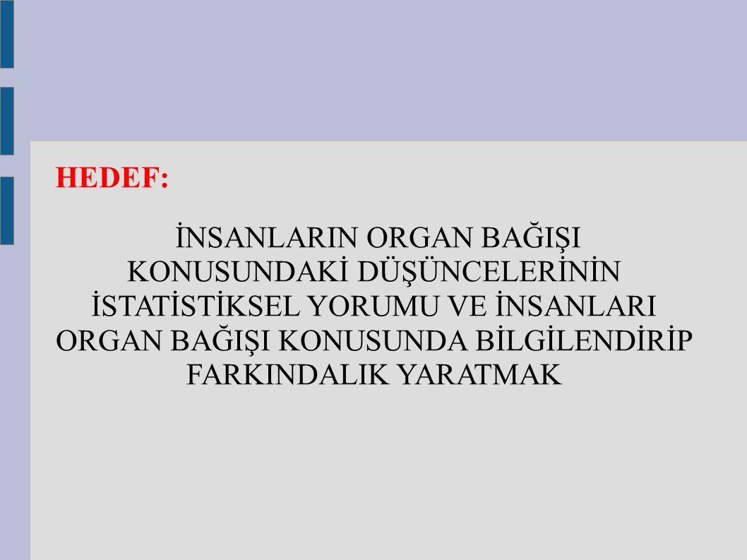 İNSANLARIN KAÇININ ORGAN NAKLİNDEN HABERİ VAR.