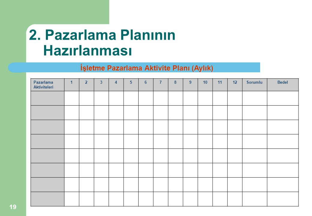 19 İşletme Pazarlama Aktivite Planı (Aylık) 2. Pazarlama Planının Hazırlanması Pazarlama Aktiviteleri 123456789101112SorumluBedel