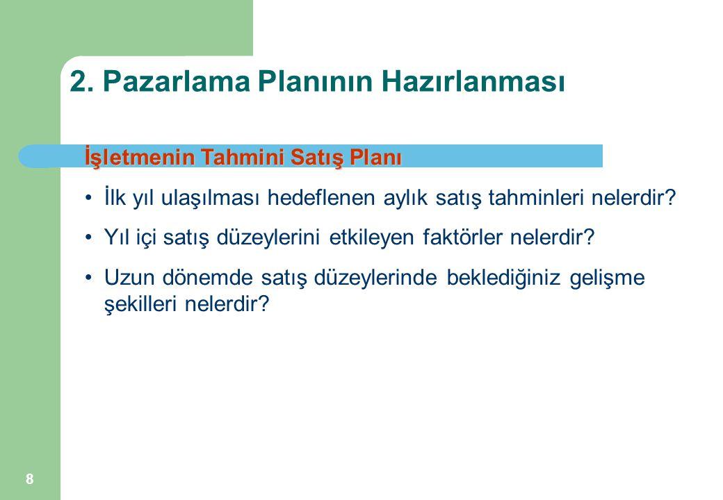 19 İşletme Pazarlama Aktivite Planı (Aylık) 2.