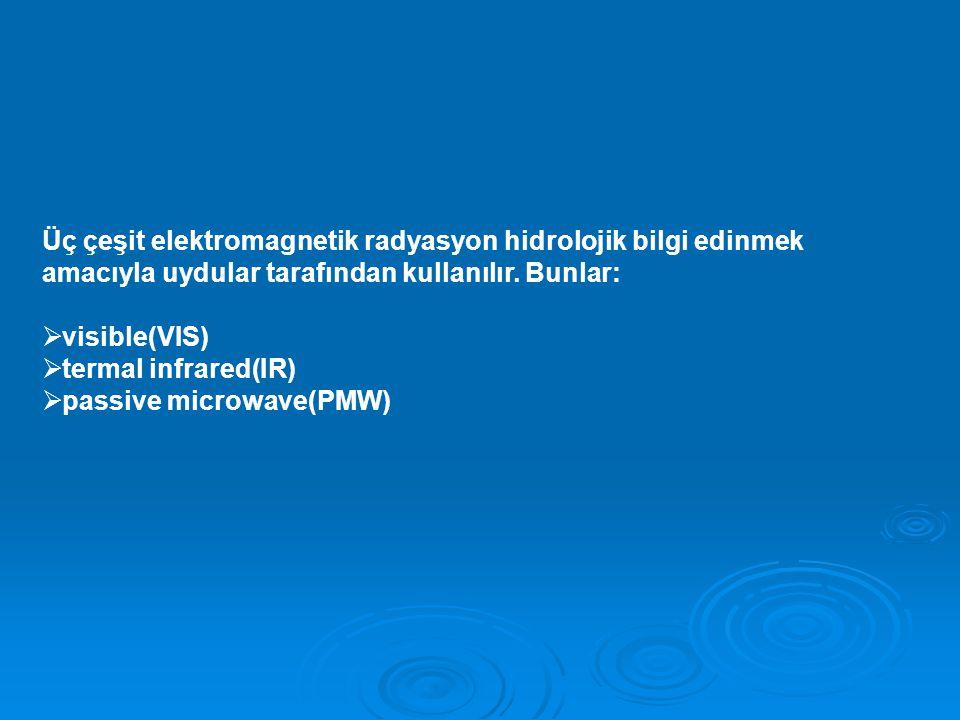 Üç çeşit elektromagnetik radyasyon hidrolojik bilgi edinmek amacıyla uydular tarafından kullanılır.