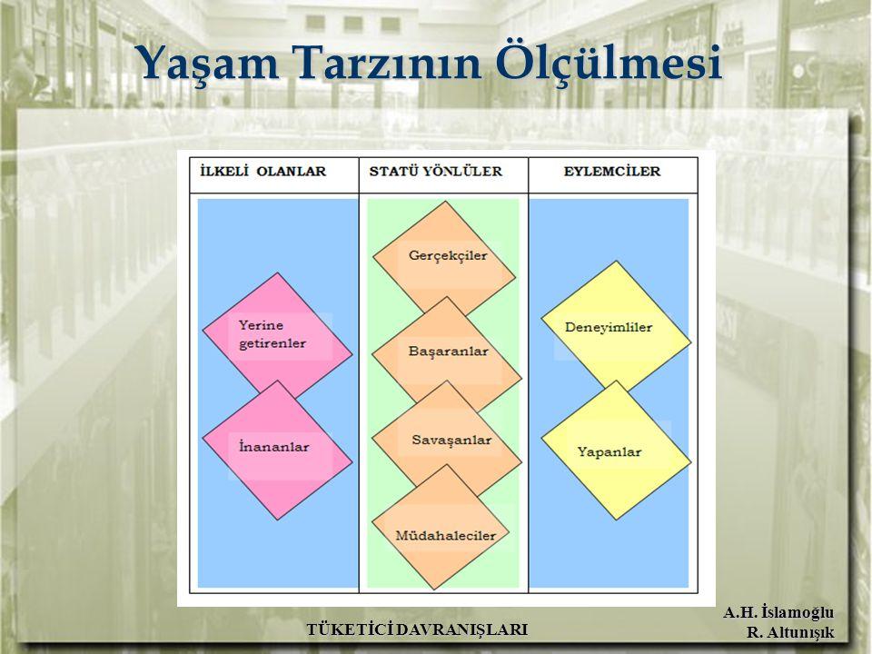 A.H. İslamoğlu R. Altunışık TÜKETİCİ DAVRANIŞLARI Yaşam Tarzının Ölçülmesi