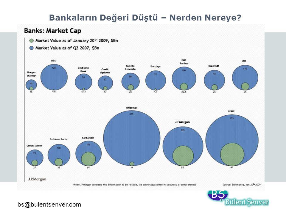 bs@bulentsenver.com Bankaların Değeri Düştü – Nerden Nereye