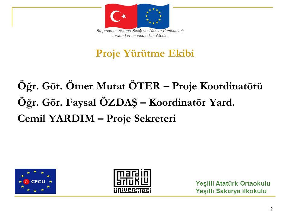 2 Proje Yürütme Ekibi Öğr. Gör. Ömer Murat ÖTER – Proje Koordinatörü Öğr.