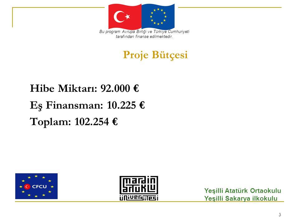 3 Proje Bütçesi Hibe Miktarı: 92.000 € Eş Finansman: 10.225 € Toplam: 102.254 € Bu program Avrupa Birliği ve Türkiye Cumhuriyeti tarafından finanse edilmektedir.