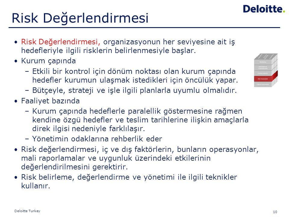 10 Deloitte Turkey Risk Değerlendirmesi, organizasyonun her seviyesine ait iş hedefleriyle ilgili risklerin belirlenmesiyle başlar. Kurum çapında –Etk