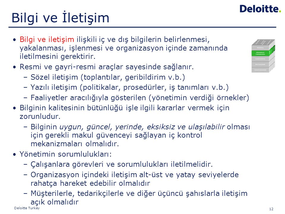 12 Deloitte Turkey Bilgi ve iletişim ilişkili iç ve dış bilgilerin belirlenmesi, yakalanması, işlenmesi ve organizasyon içinde zamanında iletilmesini
