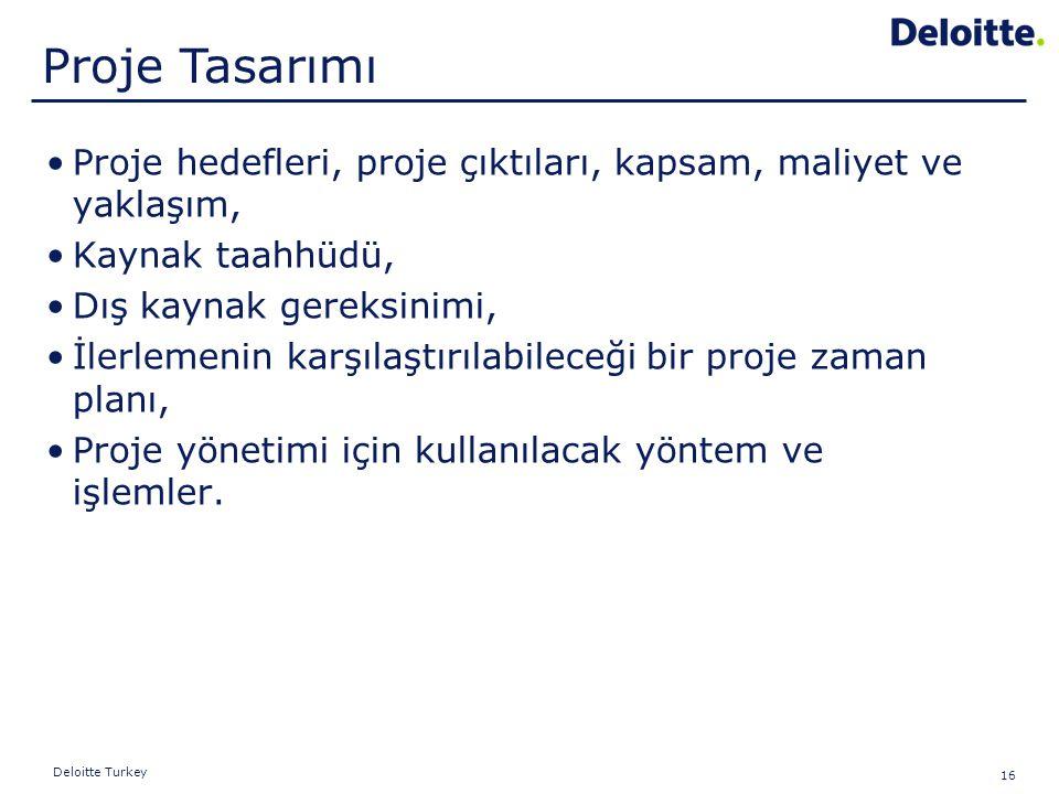 16 Deloitte Turkey Proje hedefleri, proje çıktıları, kapsam, maliyet ve yaklaşım, Kaynak taahhüdü, Dış kaynak gereksinimi, İlerlemenin karşılaştırılab