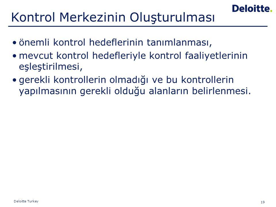 19 Deloitte Turkey önemli kontrol hedeflerinin tanımlanması, mevcut kontrol hedefleriyle kontrol faaliyetlerinin eşleştirilmesi, gerekli kontrollerin