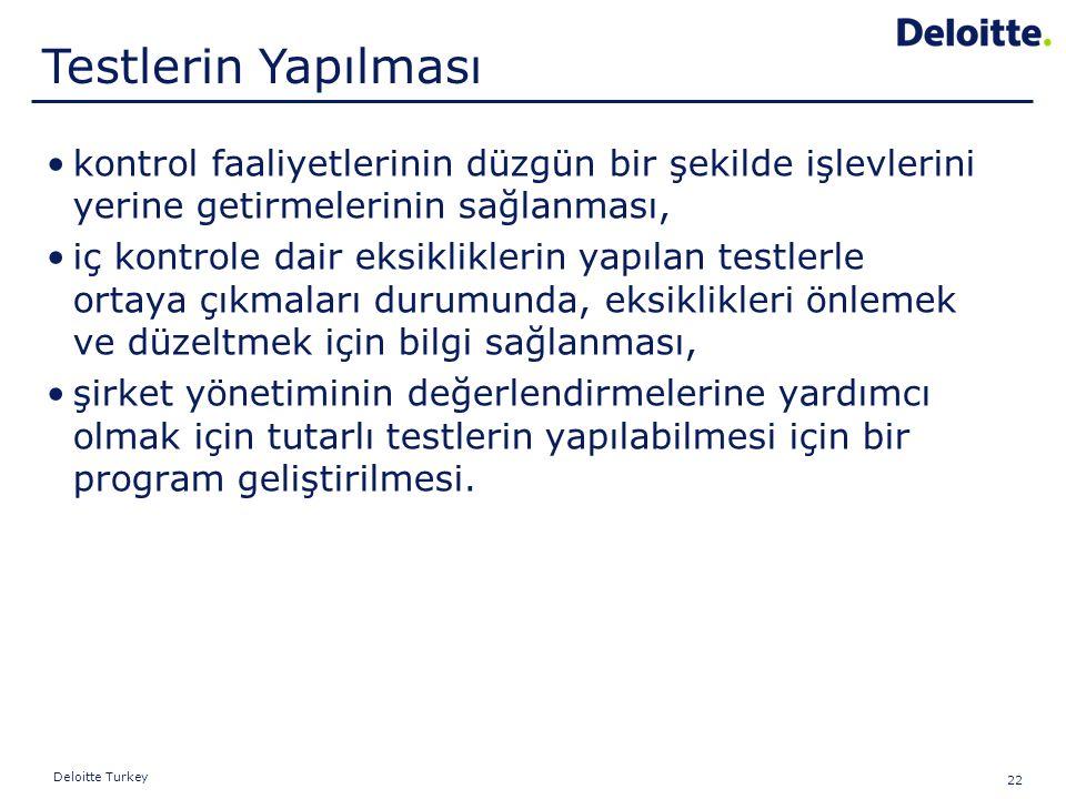 22 Deloitte Turkey kontrol faaliyetlerinin düzgün bir şekilde işlevlerini yerine getirmelerinin sağlanması, iç kontrole dair eksikliklerin yapılan tes
