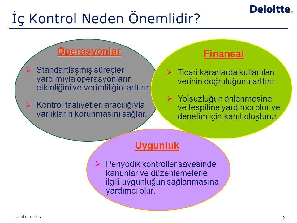 2 Deloitte Turkey Operasyonlar  Standartlaşmış süreçler yardımıyla operasyonların etkinliğini ve verimliliğini arttırır.  Kontrol faaliyetleri aracı