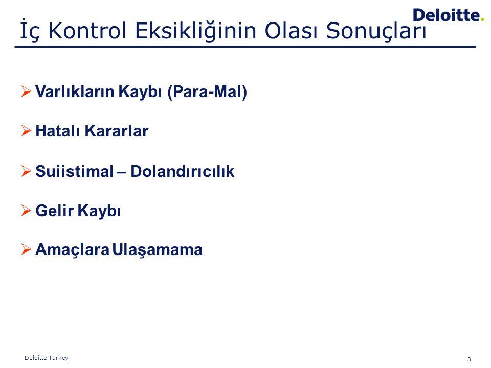 3 Deloitte Turkey  Varlıkların Kaybı (Para-Mal)  Hatalı Kararlar  Suiistimal – Dolandırıcılık  Gelir Kaybı  Amaçlara Ulaşamama İç Kontrol Eksikli