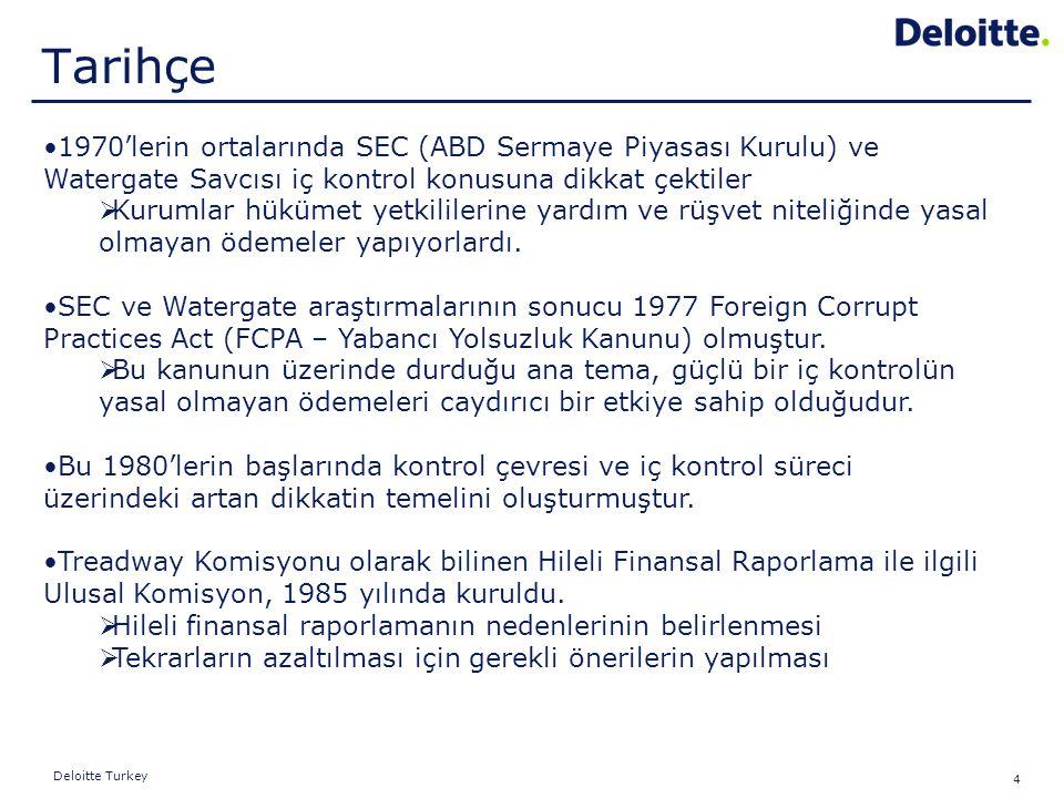 4 Deloitte Turkey 1970'lerin ortalarında SEC (ABD Sermaye Piyasası Kurulu) ve Watergate Savcısı iç kontrol konusuna dikkat çektiler  Kurumlar hükümet